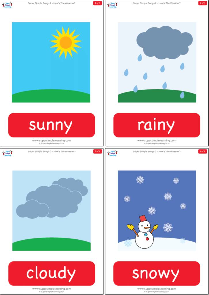 picture regarding Free Printable Spanish Flashcards referred to as Hows The Temperature? Flashcards - Tremendous Basic